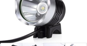 GreenClick LED Bike Headlight